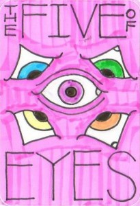 The Five of Eyes